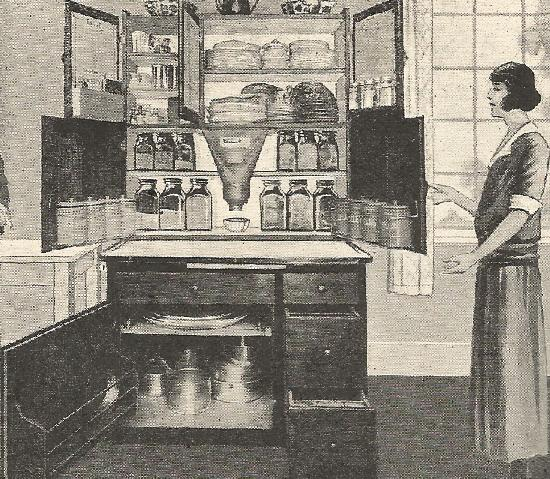 Kitchens 1920s and 1930s – 1920s Kitchens